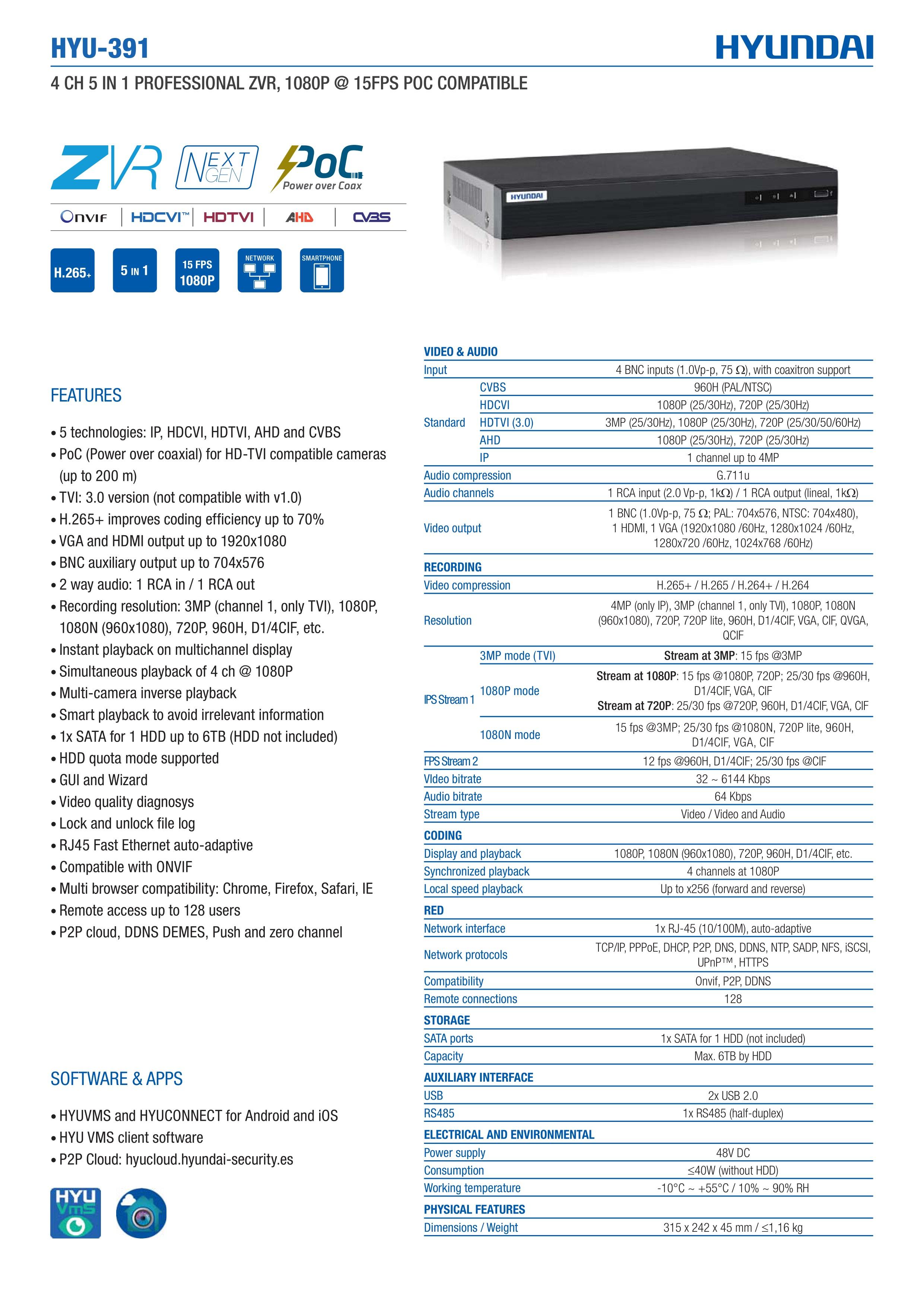 HYU-391 techniniai parametrai